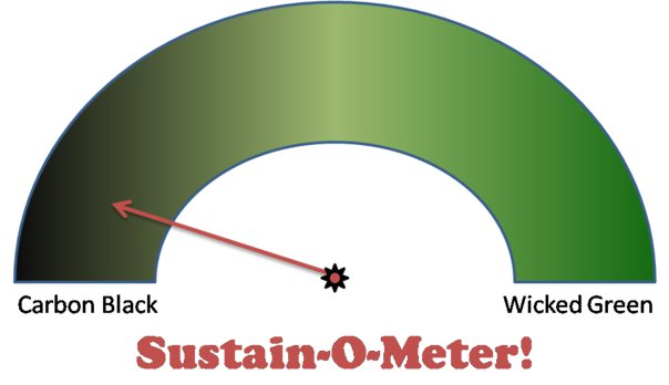 Sustain-O-Meter!